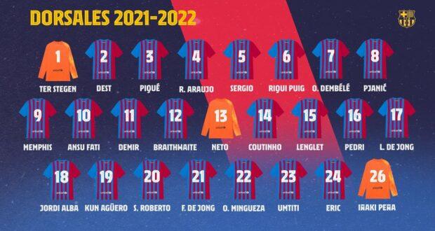 أرقام لاعبي برشلونة 21-22